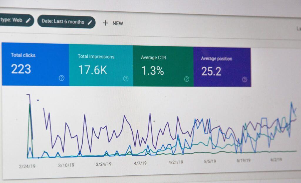google discover metrics