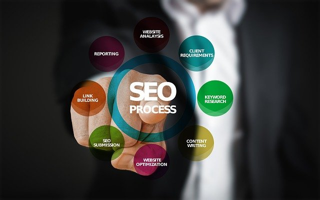 on-page seo services toronto