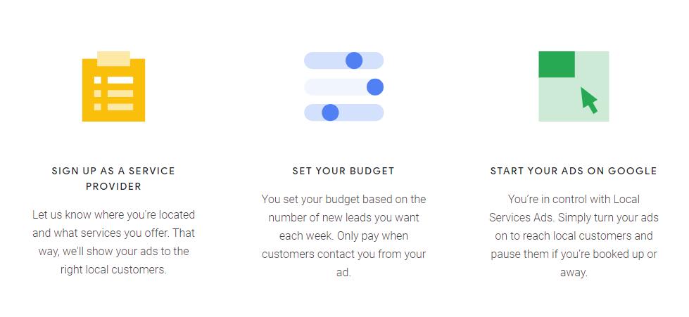 google lsa budget options