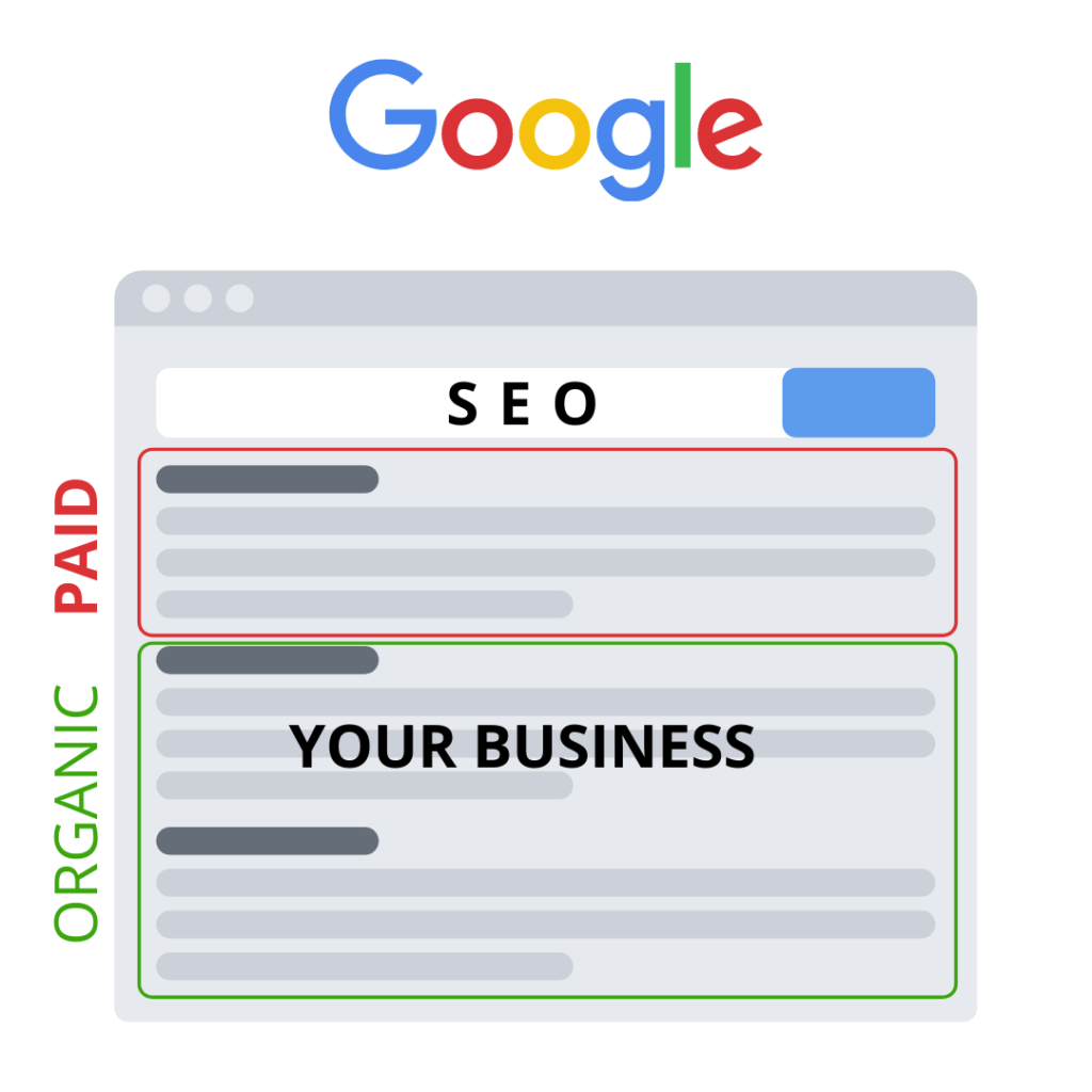 paid and organic search results in google