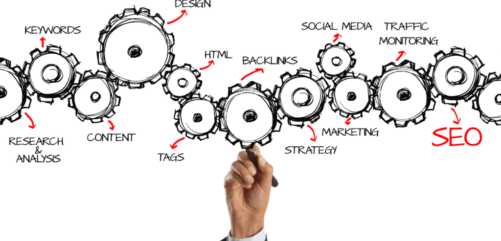 best seo services in peterborough